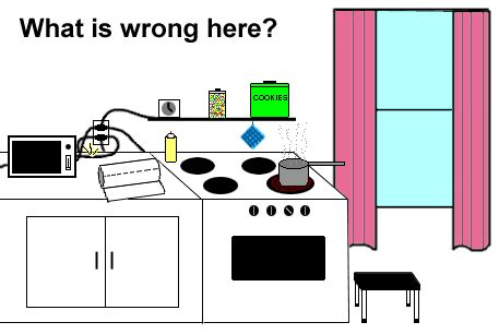 Exles Of Accidents In The Kitchen by Kitchen Safety Proprofs Quiz