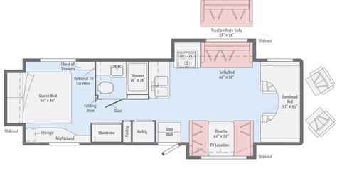 minnie winnie floor plans minnie winnie floorplans winnebago rvs