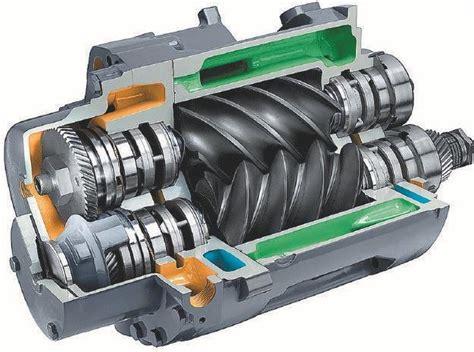 rotary compressors the workshop compressor