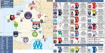 Calendrier 1 4 De Chions League Ligue 1