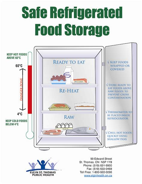 fridge layout guide safe storage farm to fridge pinterest safe storage