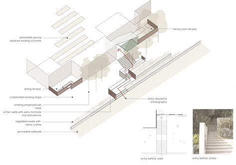 House Design For Small Space Asla 2011 Professional Awards Peninsula Residence
