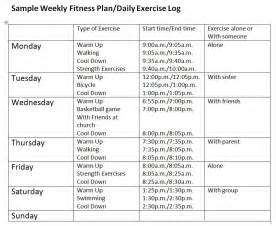 related keywords amp suggestions for log fitness activity