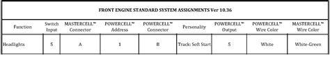 configuration sheet infinitybox