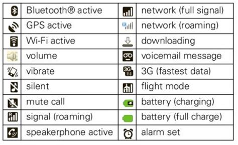 android symbol meanings 14 motorola android icons images android phone app icon droid phone icon glossary and android