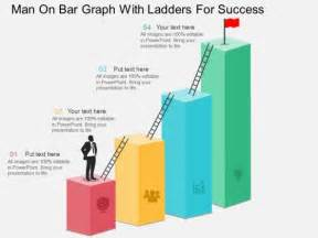 on bar graph with ladders for success powerpoint