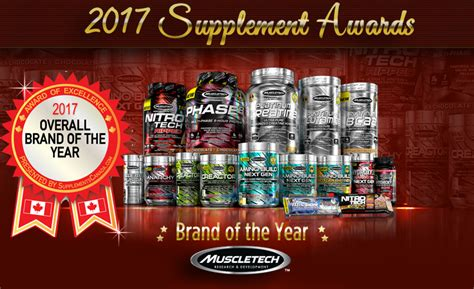 supplement of the year 2017 2017 product ratings