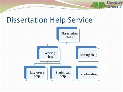 dissertation proofreading services phd thesis proofreading service gcisdk12 web fc2