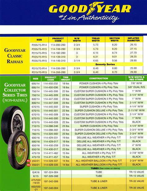 jeep tire size chart 7 best images of 15 tire height chart rim width tire