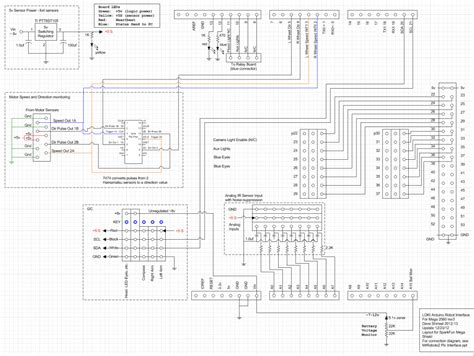 Kinect usb wiring diagram jzgreentown kinect wiring diagram get free image about wiring diagram asfbconference2016 Image collections