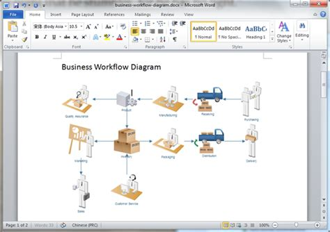 word workflow template workflow diagram templates for word