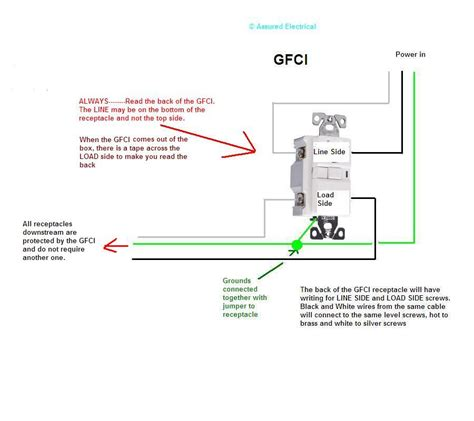 gfci receptacle wiring diagram i am replacing an outlet with a gfci outlet the