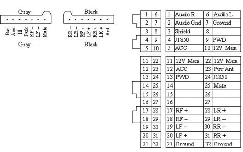 1996 dodge ram 2500 stereo wiring diagram wiring diagram
