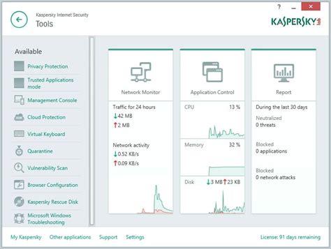kaspersky antivirus free download full version cnet kaspersky internet security 2016 free download for windows