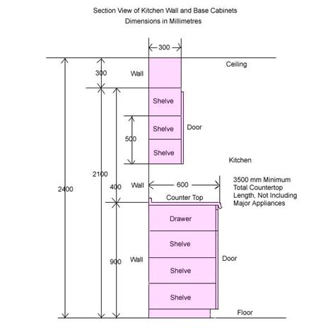 kitchen cabinets measurements kitchen cabinet dimensions home design and decor reviews