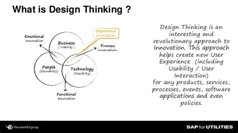 design thinking theory design thinking a more insightful approach to problem solving