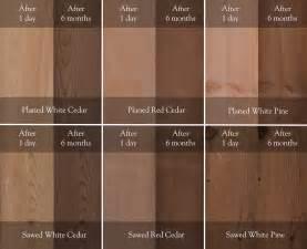 cedar stain colors lifetime wood treatment lifetime wood treatment