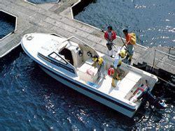 yamaha boats history マリン事業の歩み ボート マリン製品 ヤマハ発動機株式会社