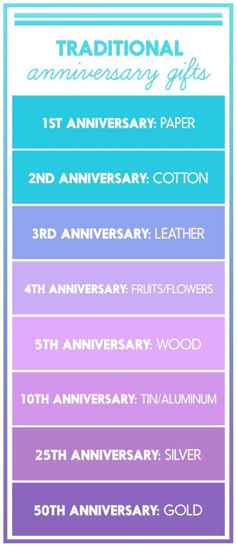 10 Yr Anniversary Traditional Gift by Best 25 Traditional Anniversary Gifts Ideas On