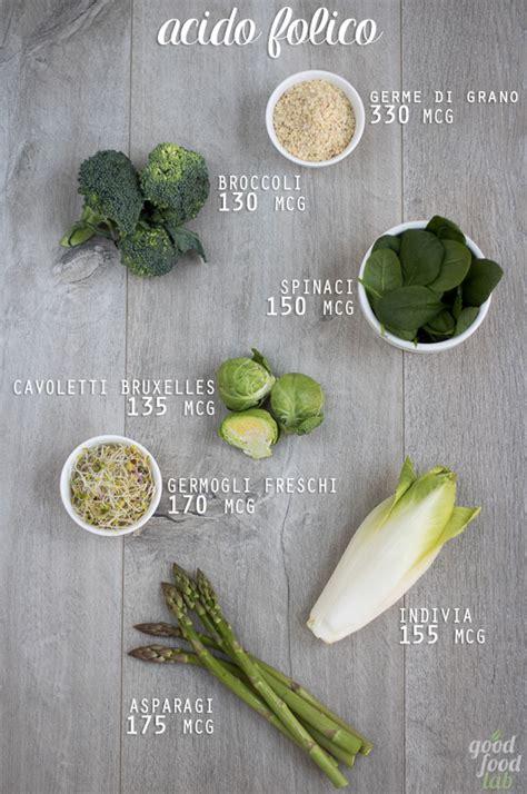 alimenti ricchi di acido folico novemesi tre ricette ricche di acido folico food lab