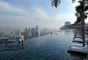 Infinity Pool In Singapore World Visits Things To Do In Marina Bay Sands Resorts In