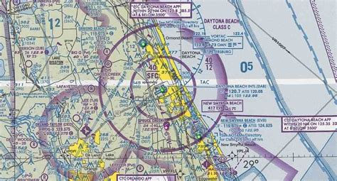 sectional charts navigation charts