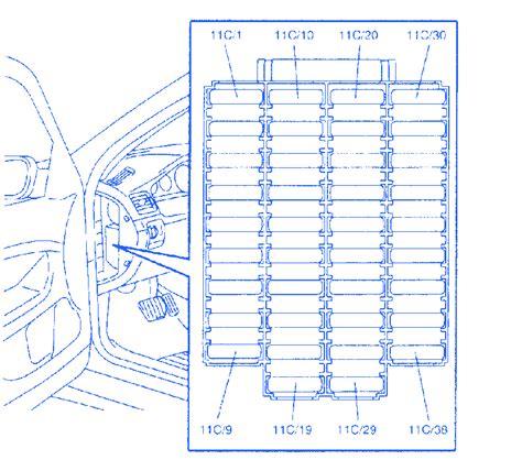 volvo v70xc fuse box diagram free wiring