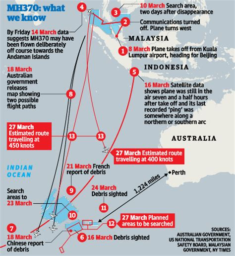 mas mh370 news latest updates and timeline of events on says image gallery mh370 map