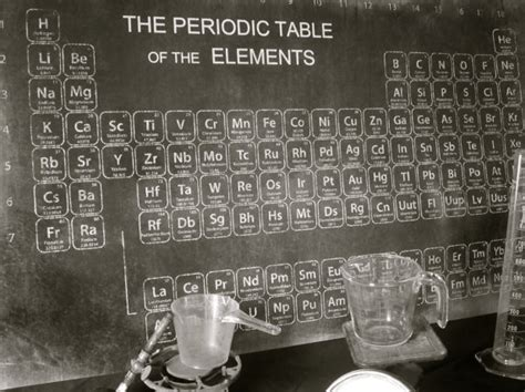Silver Abbreviation Periodic Table by Plath And The Periodic Table 187 Marsha Bryant 187