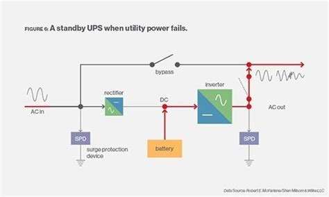 hybrid layout definition what is uninterruptible power supply ups definition
