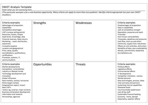 Swott Template by Swot Matrix Template