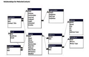 Database Table Design School Database Design Images