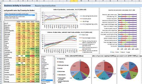 Excel as a Business Intelligence Platform ? Part 1   Data