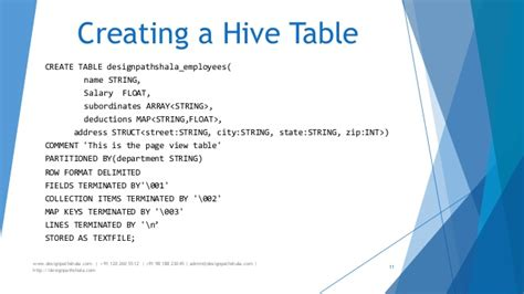 Hive Create Table by Create Hive Table Brokeasshome