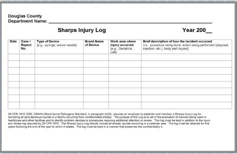 sharps injury log template autoclave cleaning log sheet free december