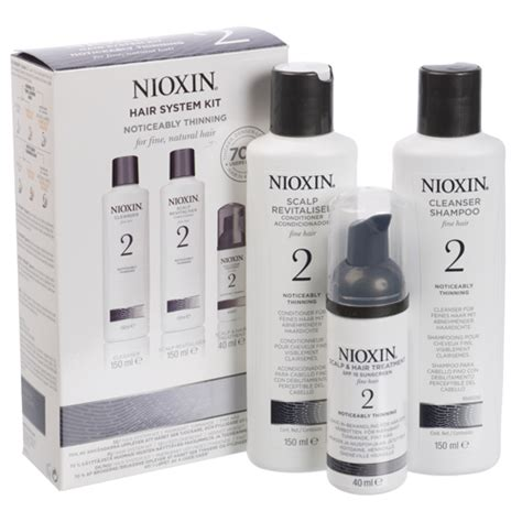 Nioxin Shedding by Nioxin Review