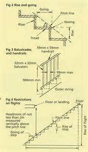 Name Of Stair Parts by Staircase And Balustrading Terminology From Staircases Org