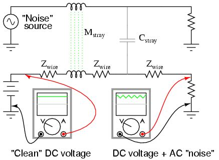 inductive reactance in dc circuit inductor ac and dc 28 images inductive reactance reactance of an inductor lessons in