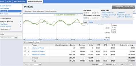 adsense search nudemedia take a perspective look at the media