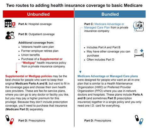 medicare health insurance answers to medicare questions fidelity