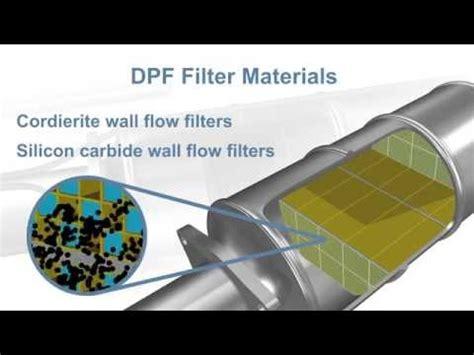 diesel particulate filter psa peugeot citron blue hdi diesel particulate filter fundamentals