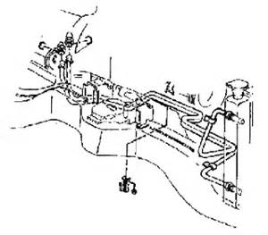 Brake Line Diagram 2004 Silverado Chevy Silverado Brake Line Diagram Car Interior Design