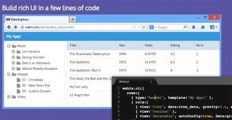javascript program layout flywheel 33 javascript libraries and frameworks to check