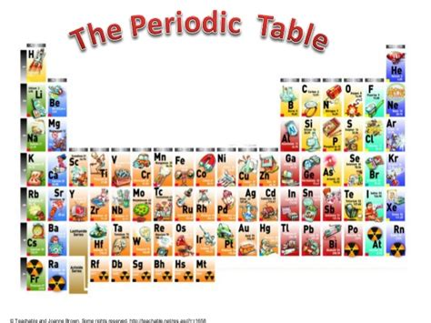 printable periodic table for ks3 the periodic table