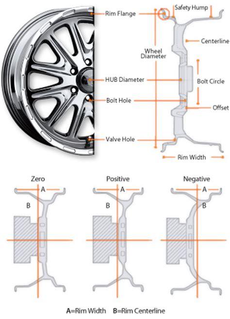 learn  car tyres battery service tayar servis kereta malaysia