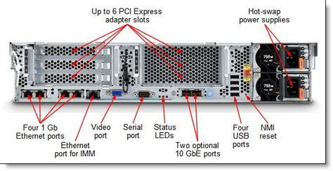 Lenovo System X X3650m5 Series Models 5462c4a lenovo server system x3650 m4 e5 2600 v2 computer