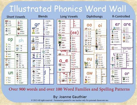 spelling pattern in words with long a sound 1297 best orton gillingham images on pinterest word