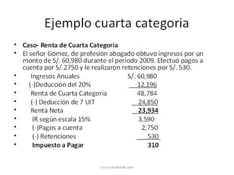 renta de 4ta categoria 2016 peru calculo de cuarta categoria 2016 tipos de renta en per 250