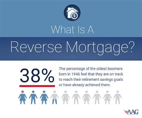 reverse mortgage what is a reverse mortgage
