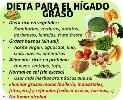alimentos prohibidos para el c dieta para el h 237 gado graso